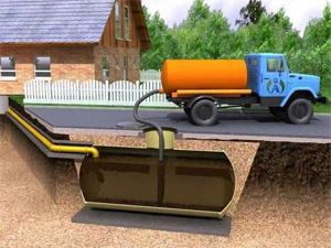 Как очистить выгребную яму — варианты с откачкой и без нее