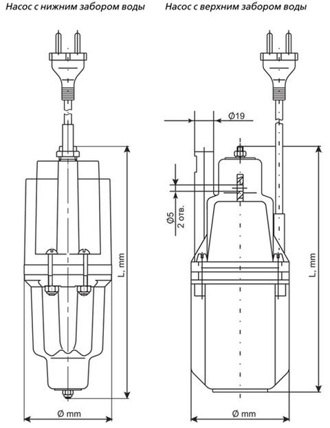 Погружной вибрационный насос Малыш, его технические характеристики и устройство