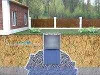 выгребная яма в частном доме схема