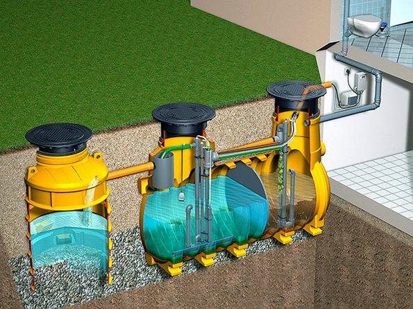 автономная канализационная установка