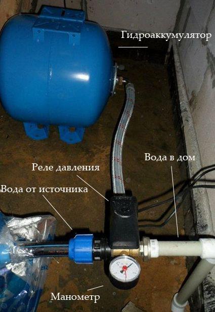 установка гидроаккумулятора для систем водоснабжения