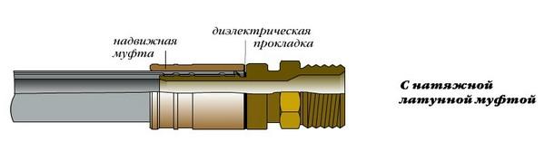 монтаж металлопластиковых труб инструкция