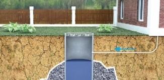 схема выгребной ямы в частном доме