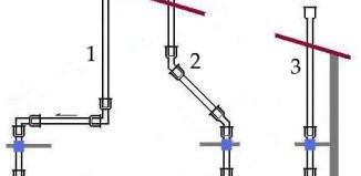 устройство фановой трубы канализации