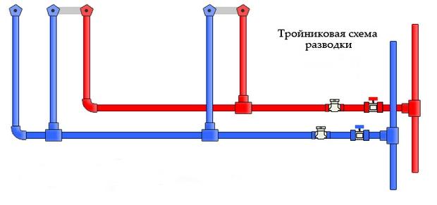 Пример тройниковой схемы разводки водопровода
