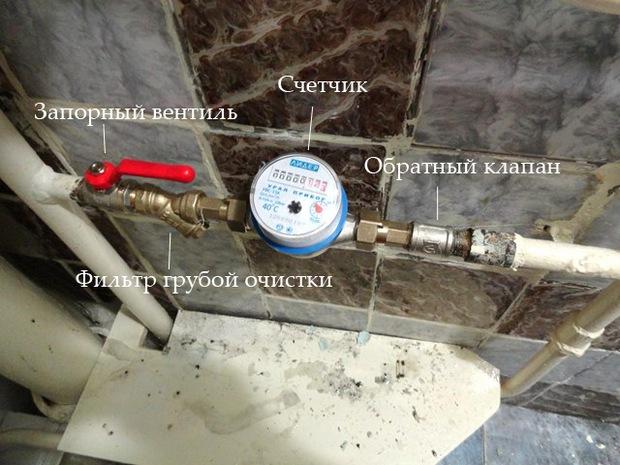 Как установить счетчик на воду