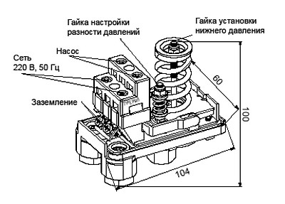 как отрегулировать реле давления насосной станции