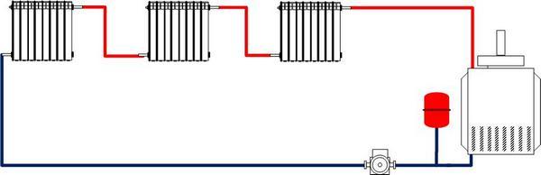 подключение радиаторов отопления в частном доме