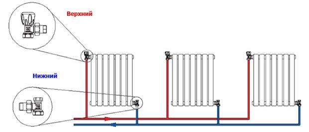 схема подключения батарей отопления в частном доме