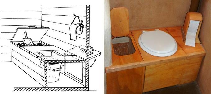 Как построить санузел в доме поэтапно