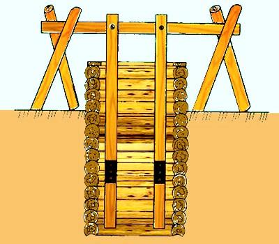 ремонт деревянного колодца своими руками