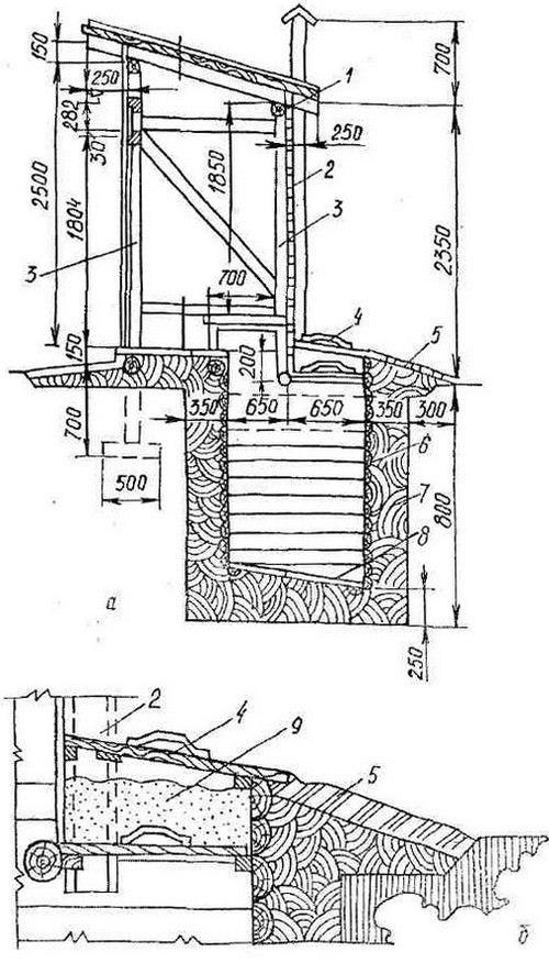 схема постройки дачного туалета