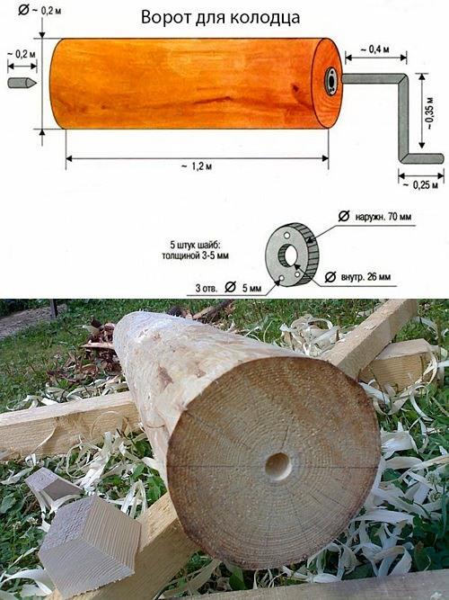 как сделать домик для колодца своими руками