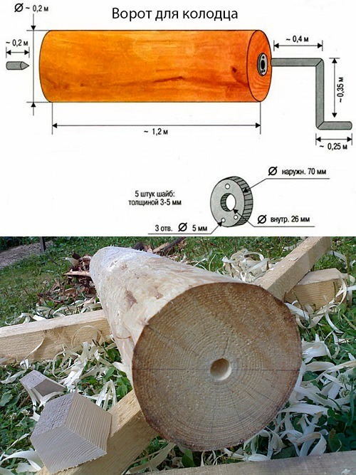 Домик для колодца из оцилиндрованного бревна