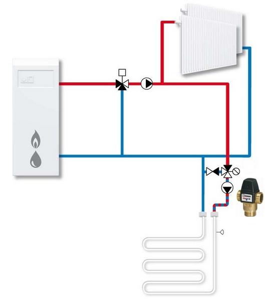 трехходовой клапан в системе отопления