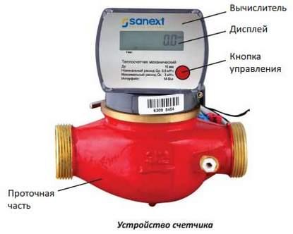 механический счетчик для отопления