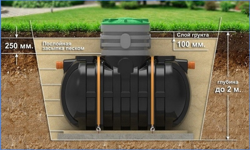 Локальные очистные сооружения канализации и ливневых стоков