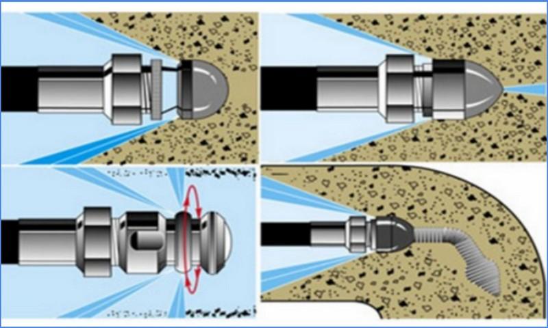 принцип работы гидродинамической машины