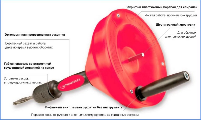 устройство для прочистки труб