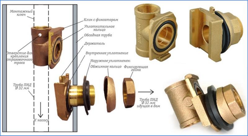 устройство адаптера для скважины