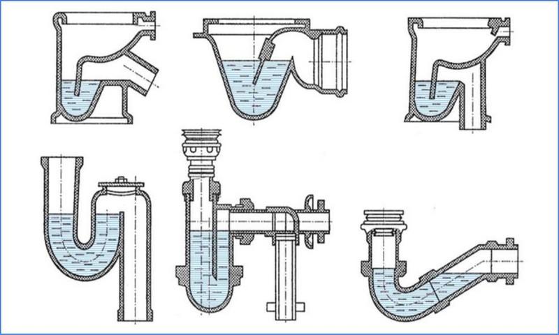 Виды гидрозатворов для канализации, как работают, монтаж