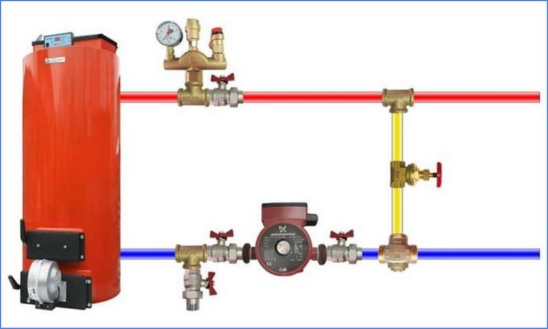 Зачем нужен предохранительный клапан для котла отопления?